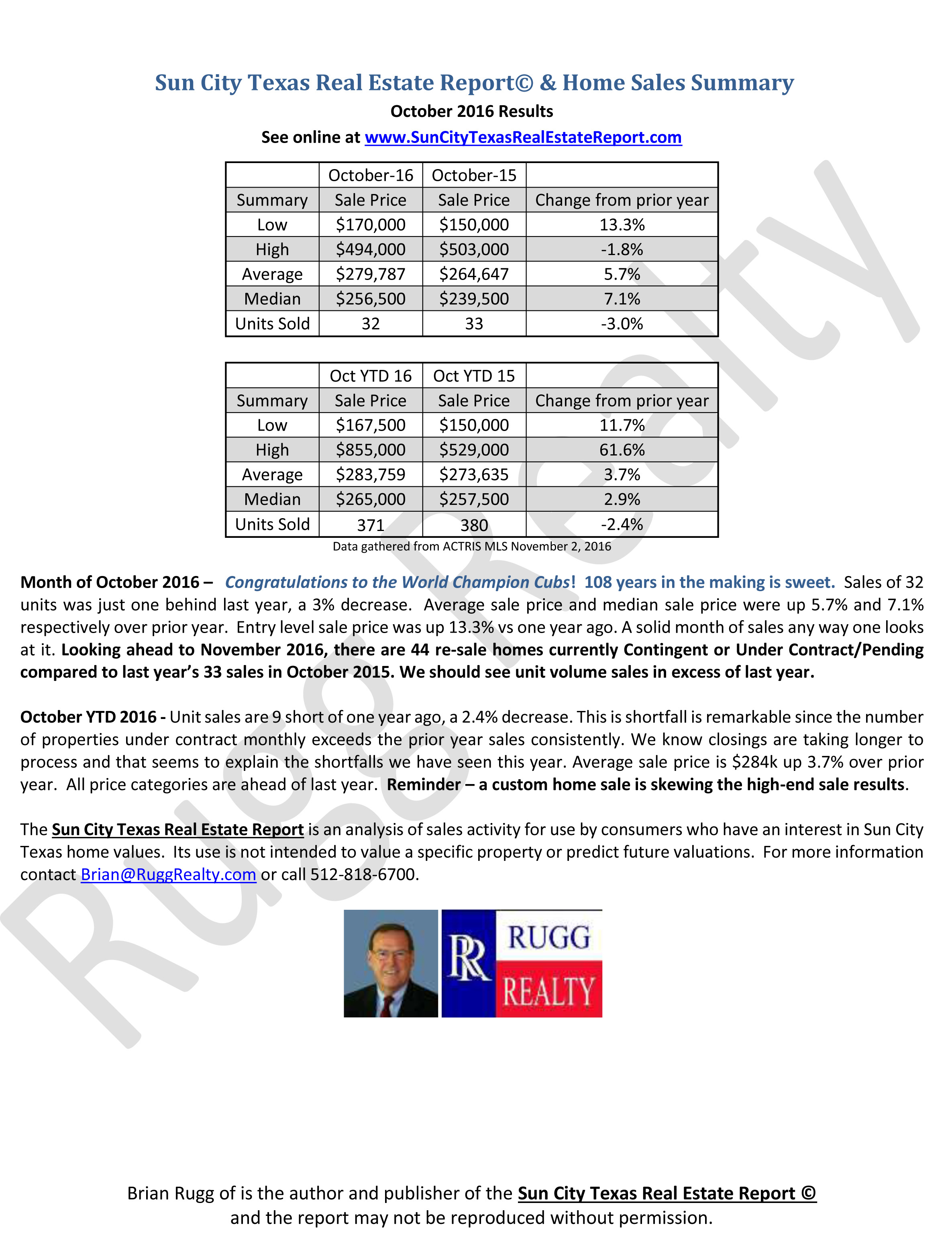 Oct 2016 Sun City Texas Real Estate Report & Home Sales Summary