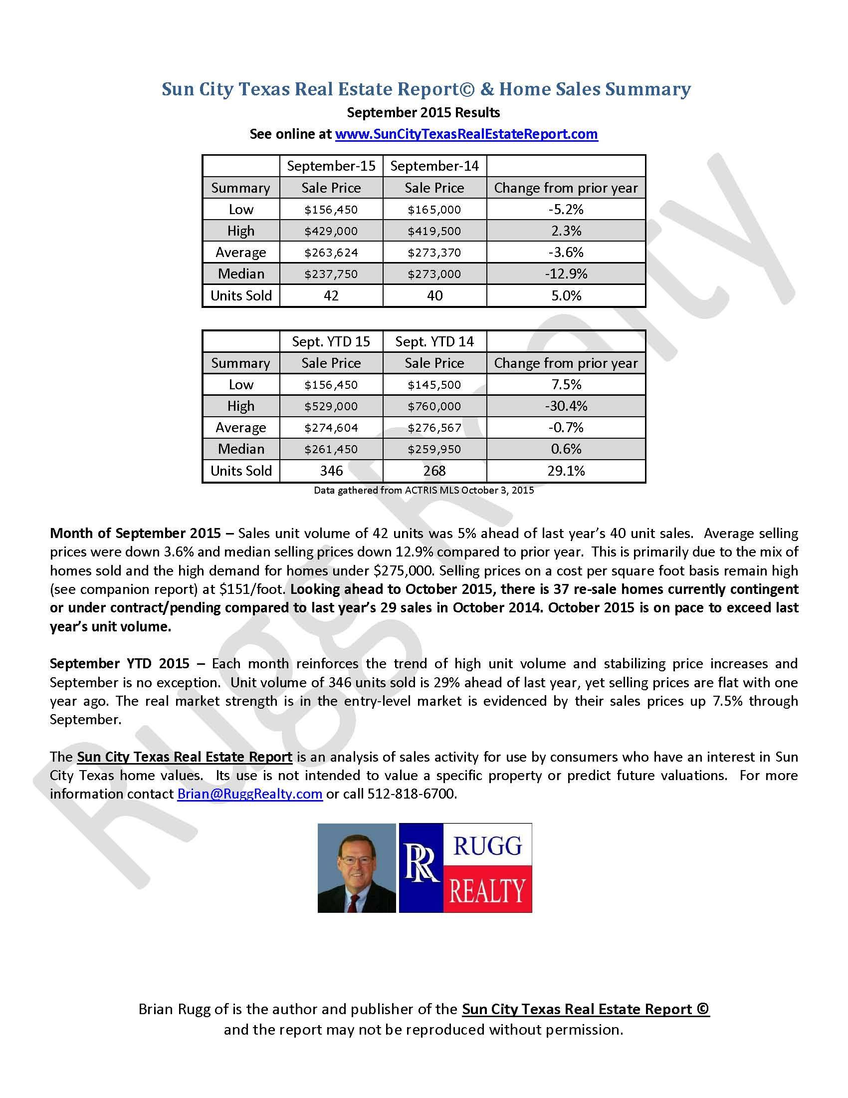 Sun City Texas Real Estate Report & Home Sales Sept 2015 - Rugg Realty
