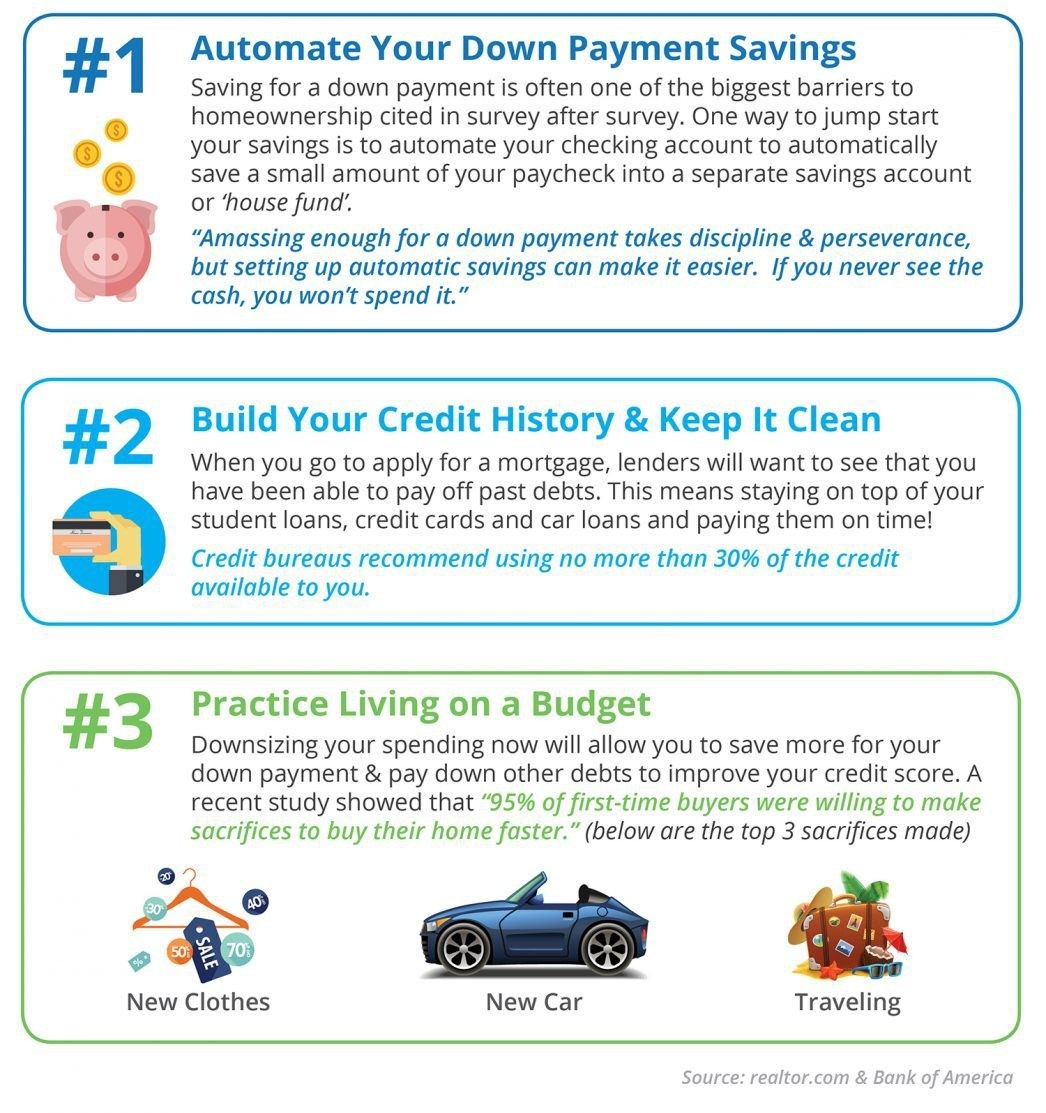 Tips to Becoming a Home Owner