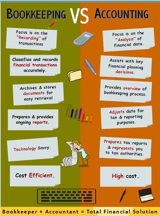 accounting vs bookeeping Difference between bookkeepers and accountants there is often a misconception that bookkeeping and accounting are the same thing while they both work to assist you with your finances, there are some important distinctions between the tasks of a bookkeeper and an accountant.