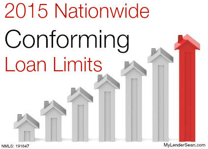 2015 Nationwide Conforming Loan Limits