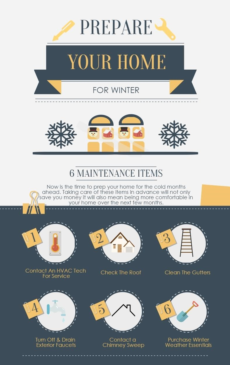 Winter Home Maintenance Items