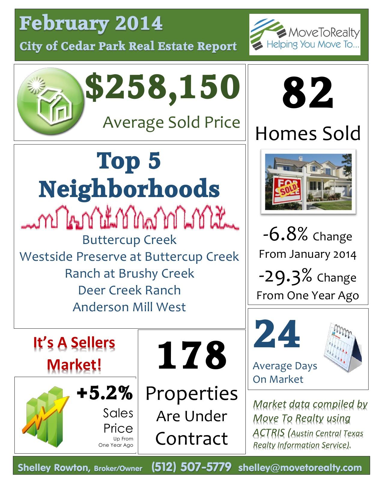 Cedar Park TX Real Estate Market Report Feb 2014