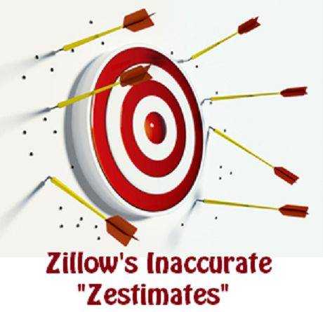 inaccurate zillow zestimate