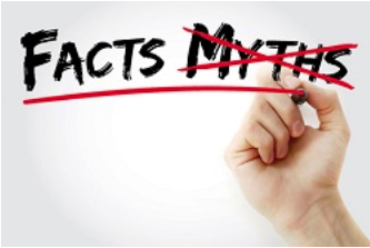 facts or myths about mortgage financing