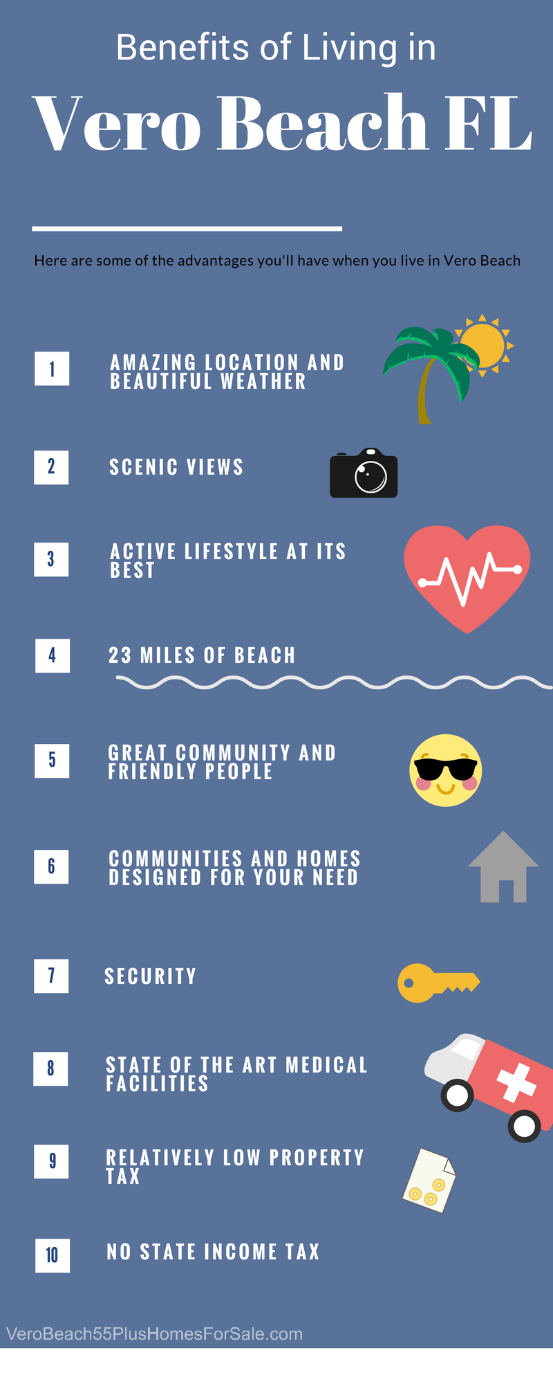 How To Choose The Best 55 Community In Vero Beach