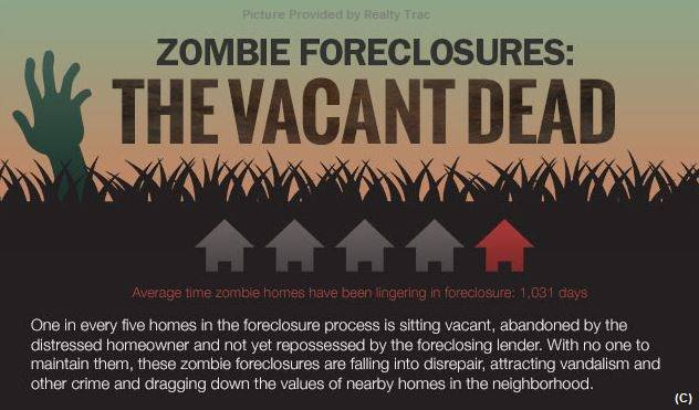 Zombie Foreclosure South Florida